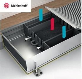 Монтаж конвекторов Mohlenhoff